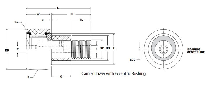 Load Runners - Needle Rollers - CF - Concentric Stud Type
